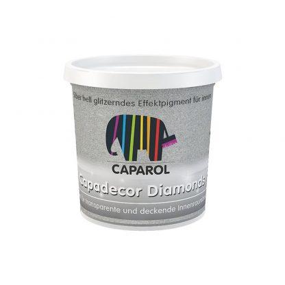 Glittereffekt til maling